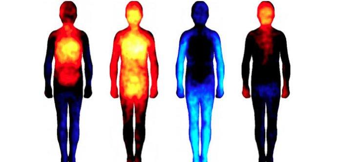 9 vrsta boli koje su izravno povezane s psihom: Bol u ramenu – teški emotivni teret!