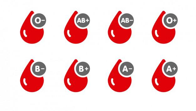 Vaša krv nosi tajnu vaše osobnosti: Jedna grupa posjeduje fantastične osobine ličnosti!