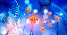 Kako očistiti pluća na prirodan način